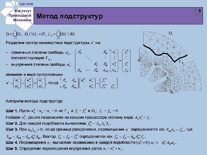 Ур. О РАН Институт Прикладной Механики Метод подструктур 8