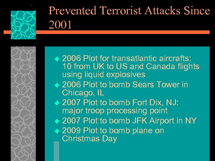 Prevented Terrorist Attacks Since 2001 2006 Plot for transatlantic aircrafts: 10 from UK to