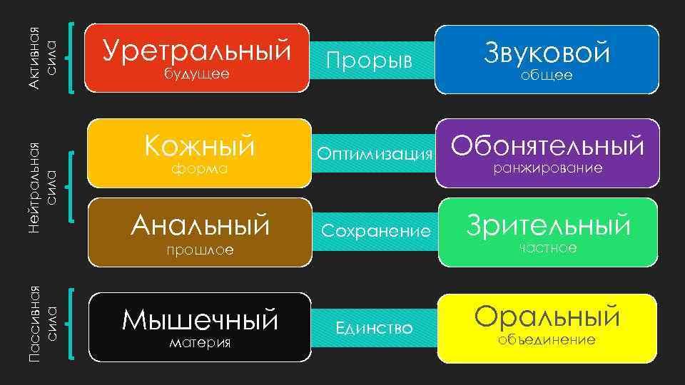 Фото с сайта Present5.com