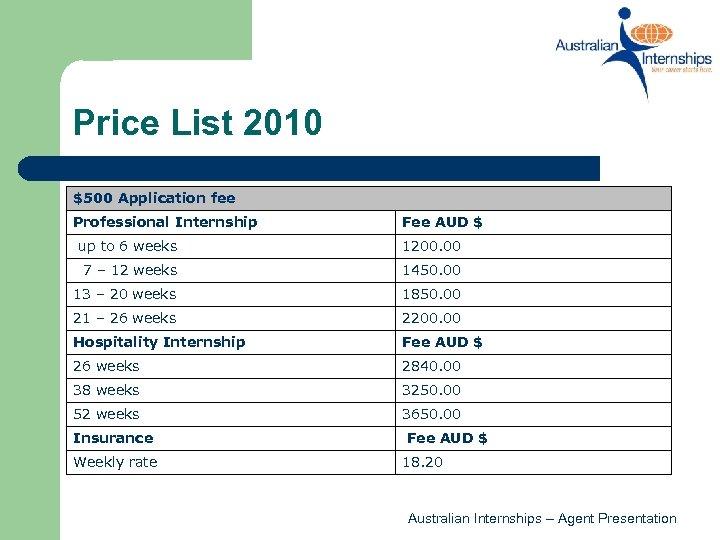 Price List 2010 $500 Application fee Professional Internship Fee AUD $ up to 6