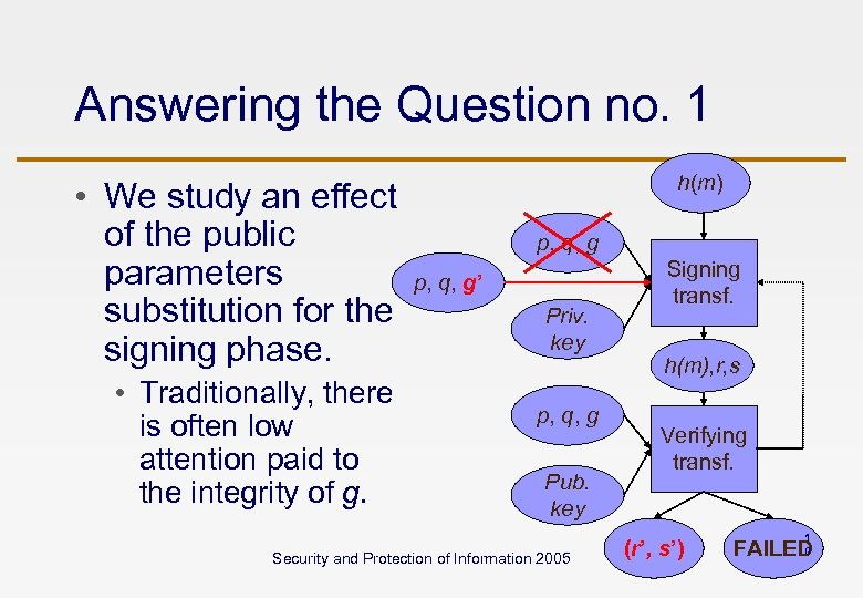 Answering the Question no. 1 • We study an effect of the public parameters