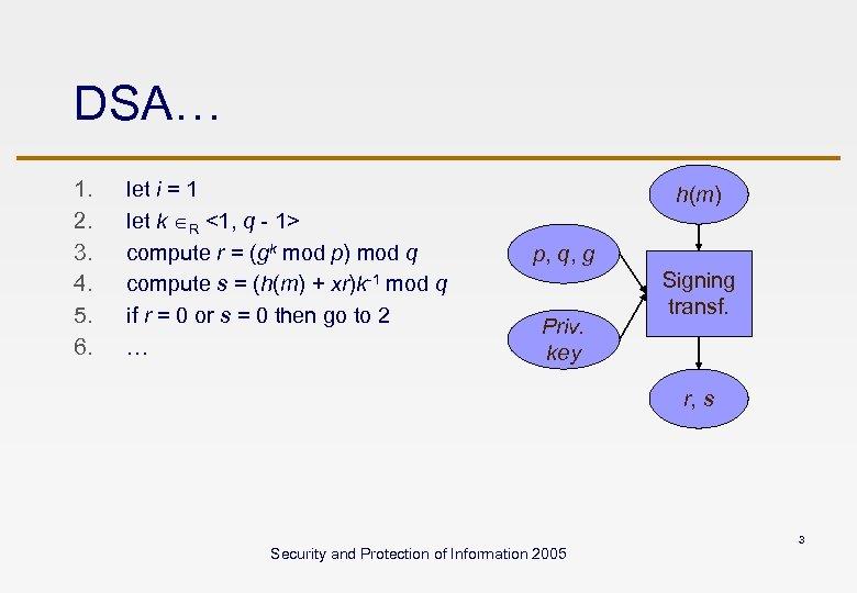DSA… 1. 2. 3. 4. 5. 6. let i = 1 let k R