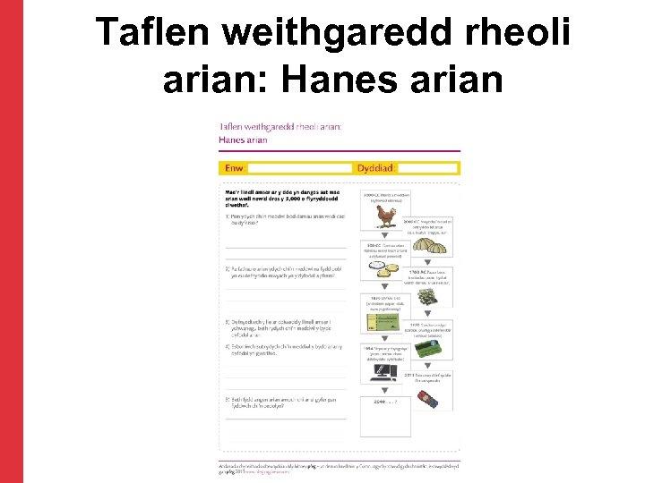 Taflen weithgaredd rheoli arian: Hanes arian