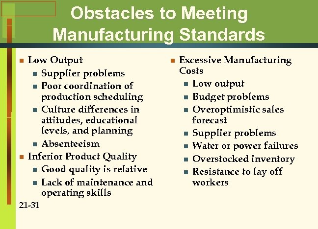 Obstacles to Meeting Manufacturing Standards n n Low Output n Supplier problems n Poor