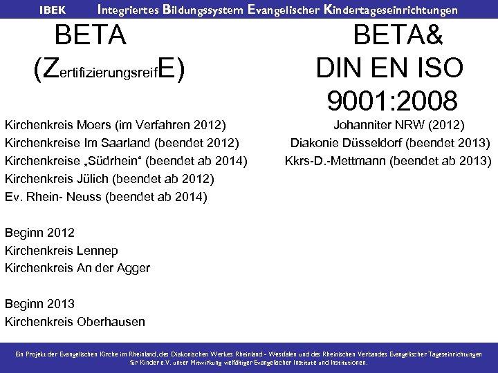 IBEK Integriertes Bildungssystem Evangelischer Kindertageseinrichtungen BETA (Zertifizierungsreif. E) Kirchenkreis Moers (im Verfahren 2012) Kirchenkreise