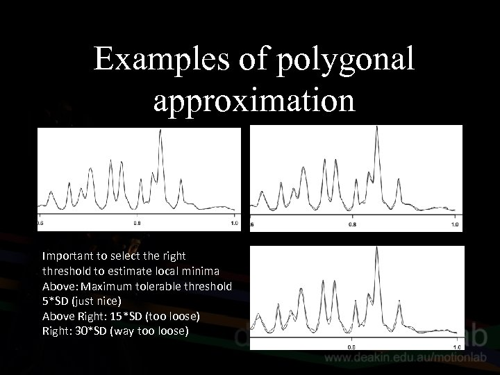 Examples of polygonal approximation Important to select the right threshold to estimate local minima