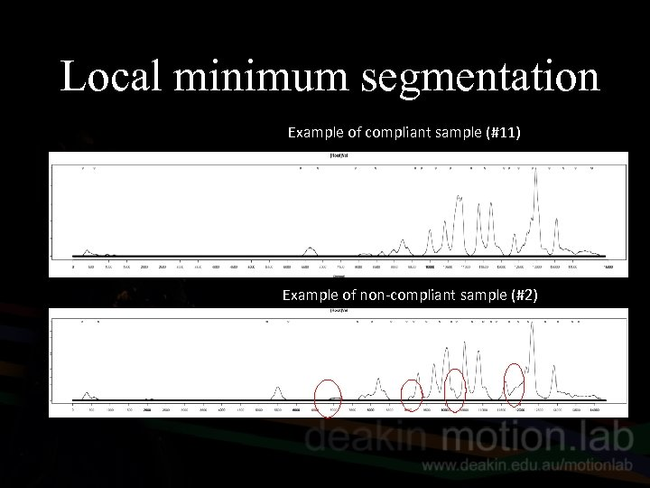 Local minimum segmentation Example of compliant sample (#11) Example of non-compliant sample (#2)