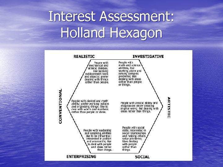 Interest Assessment: Holland Hexagon