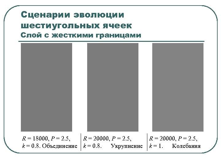 Сценарии эволюции шестиугольных ячеек Слой с жесткими границами R = 18000, P = 2.