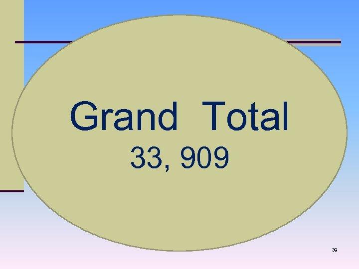 Grand Total 33, 909 39