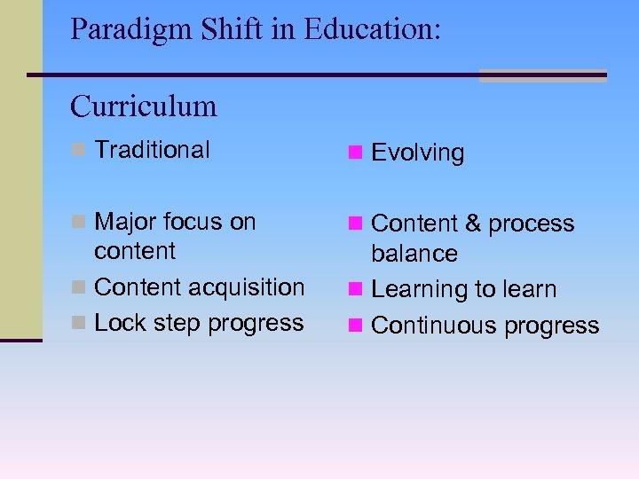 Paradigm Shift in Education: Curriculum n Traditional n Evolving n Major focus on n