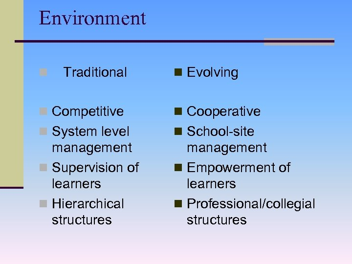 Environment n Traditional n Evolving n Competitive n Cooperative n System level n School-site