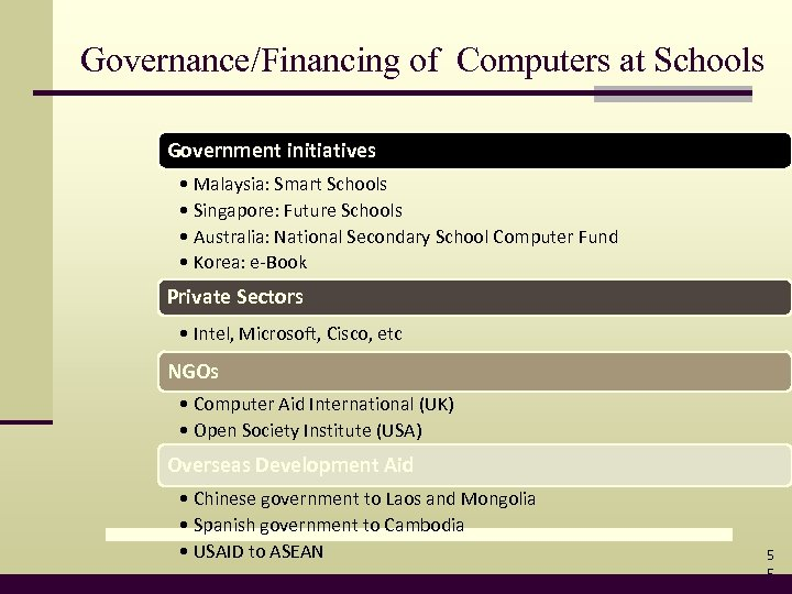 Governance/Financing of Computers at Schools Government initiatives • Malaysia: Smart Schools • Singapore: Future