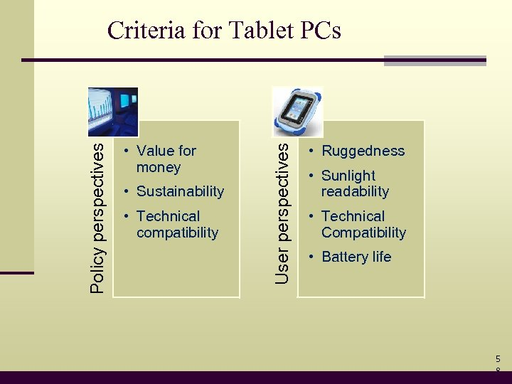 • Value for money • Sustainability • Technical compatibility User perspectives Policy perspectives