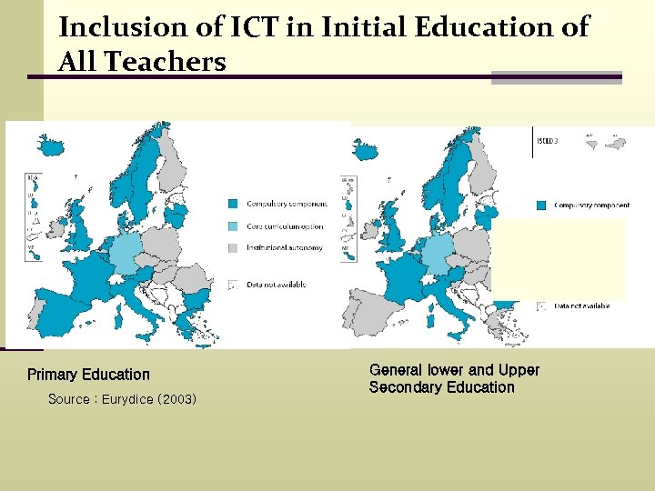 Inclusion of ICT in Initial Education of All Teachers Primary Education Source : Eurydice