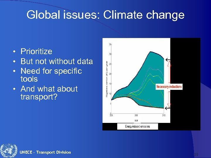 Global issues: Climate change • Prioritize • But not without data • Need for