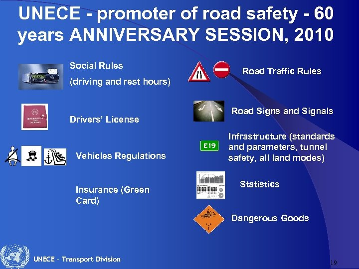 UNECE - promoter of road safety - 60 years ANNIVERSARY SESSION, 2010 Social Rules