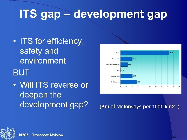 ITS gap – development gap • ITS for efficiency, safety and environment BUT •