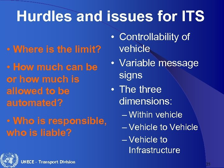Hurdles and issues for ITS • Controllability of vehicle • Where is the limit?