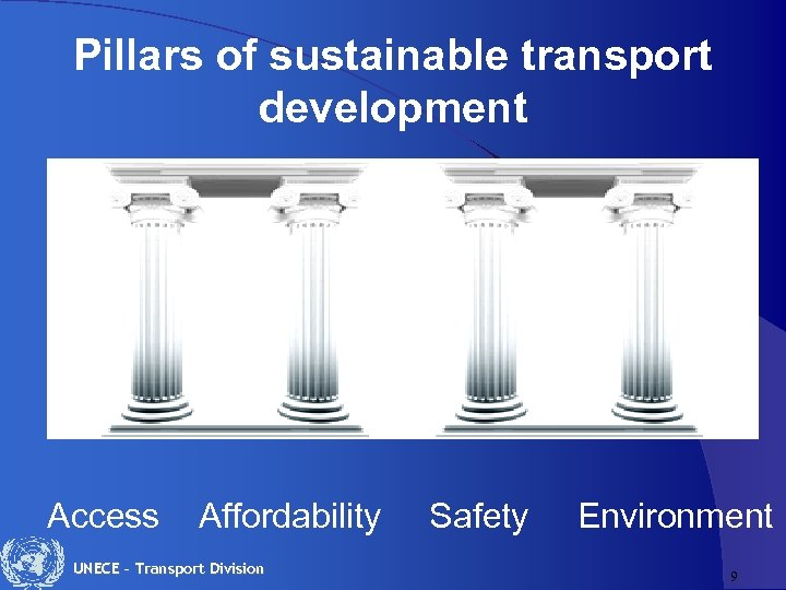 Pillars of sustainable transport development Access Affordability Safety Environment UNECE – Transport Division 9