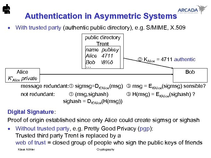 Authentication in Asymmetric Systems · With trusted party (authentic public directory), e. g. S/MIME,