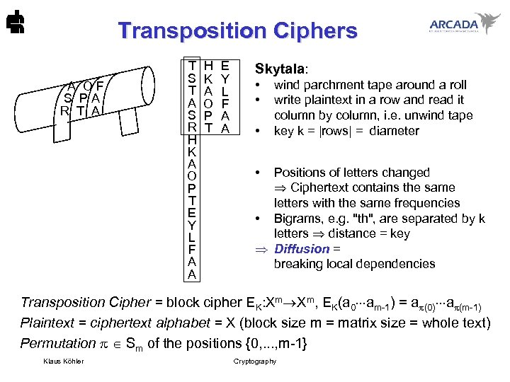 Transposition Ciphers A O F S P A R T A T S T