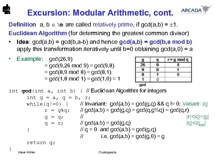 Excursion: Modular Arithmetic, cont. Definition a, b are called relatively prime, if gcd(a, b)