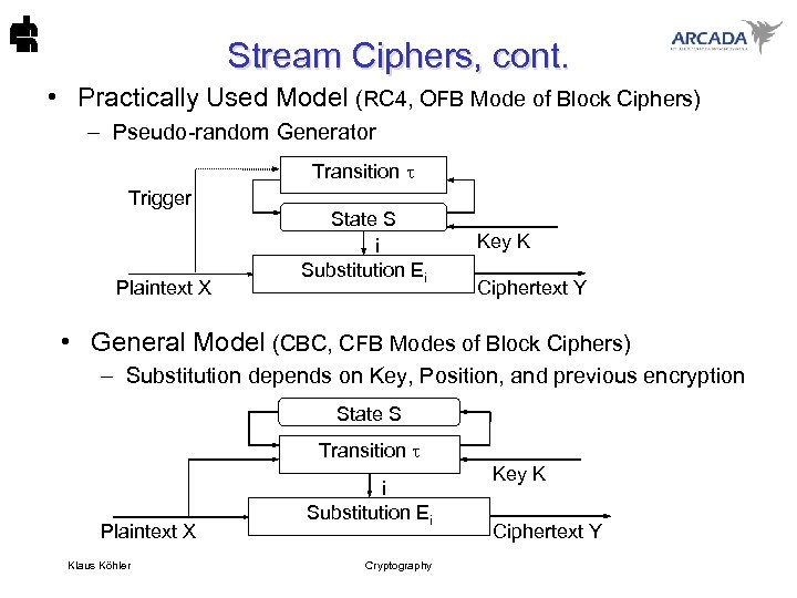 Stream Ciphers, cont. • Practically Used Model (RC 4, OFB Mode of Block Ciphers)
