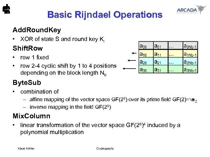 Basic Rijndael Operations Add. Round. Key • XOR of state S and round key