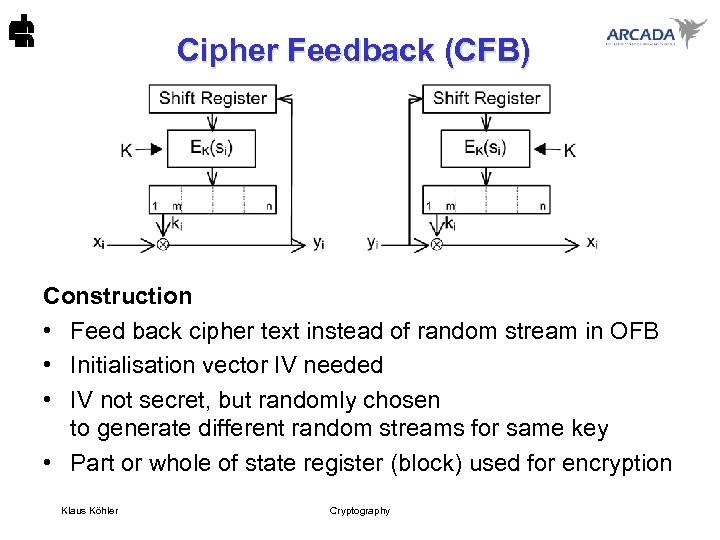 Cipher Feedback (CFB) Construction • Feed back cipher text instead of random stream in