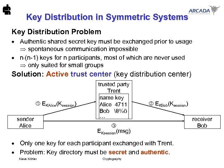 Key Distribution in Symmetric Systems Key Distribution Problem · Authentic shared secret key must