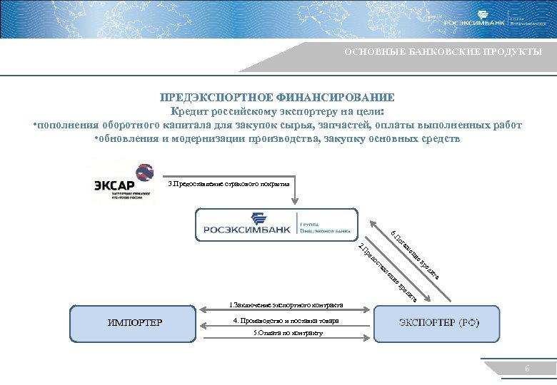 ОСНОВНЫЕ БАНКОВСКИЕ ПРОДУКТЫ ПРЕДЭКСПОРТНОЕ ФИНАНСИРОВАНИЕ Кредит российскому экспортеру на цели: • пополнения оборотного капитала