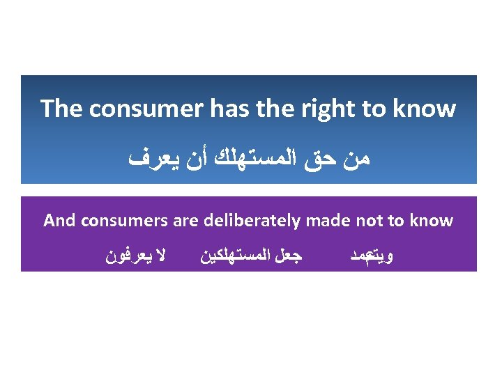 The consumer has the right to know ﻣﻦ ﺣﻖ ﺍﻟﻤﺴﺘﻬﻠﻚ ﺃﻦ ﻳﻌﺮﻑ And consumers