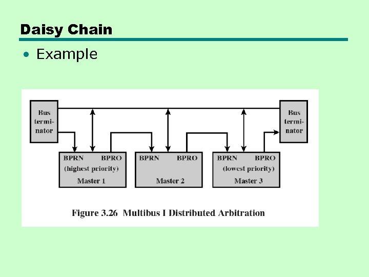 Daisy Chain • Example