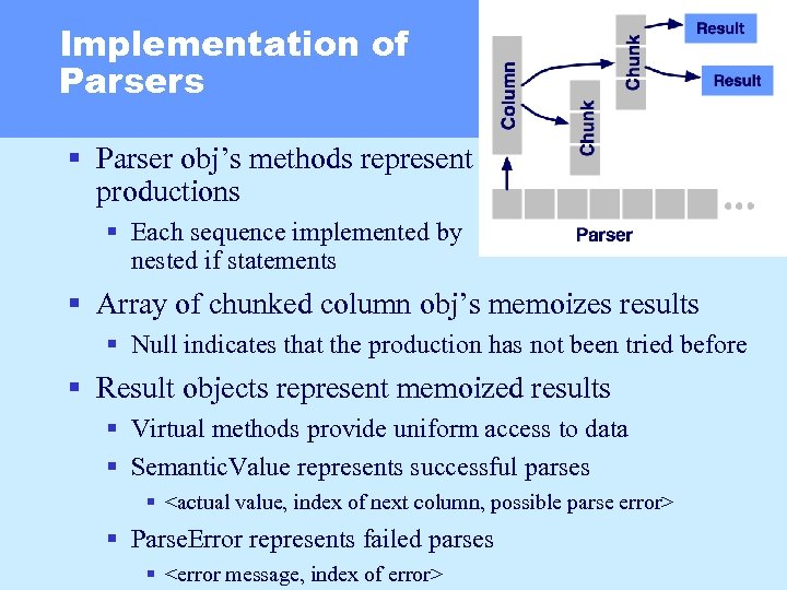 Implementation of Parsers § Parser obj's methods represent productions § Each sequence implemented by