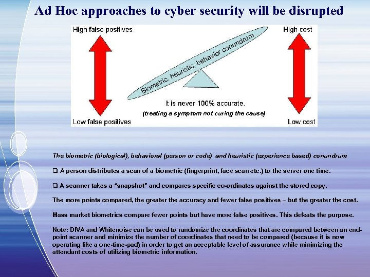 Ad Hoc approaches to cyber security will be disrupted (treating a symptom not curing