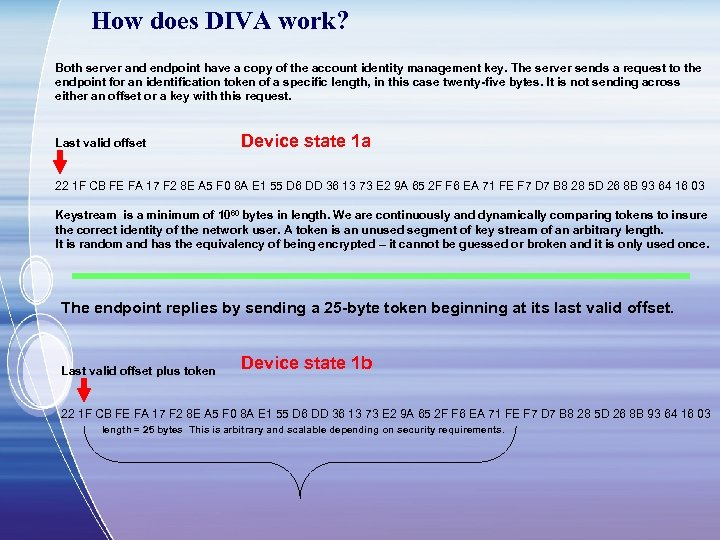 How does DIVA work? Both server and endpoint have a copy of the account