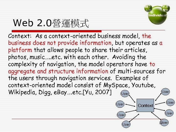 線上 人格 人類 聲音 Individual Web 2. 0營運模式 Context: As a context-oriented business model,