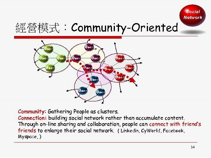 Social Network 經營模式:Community-Oriented User User User User Community: Gathering People as clusters. Connection: building