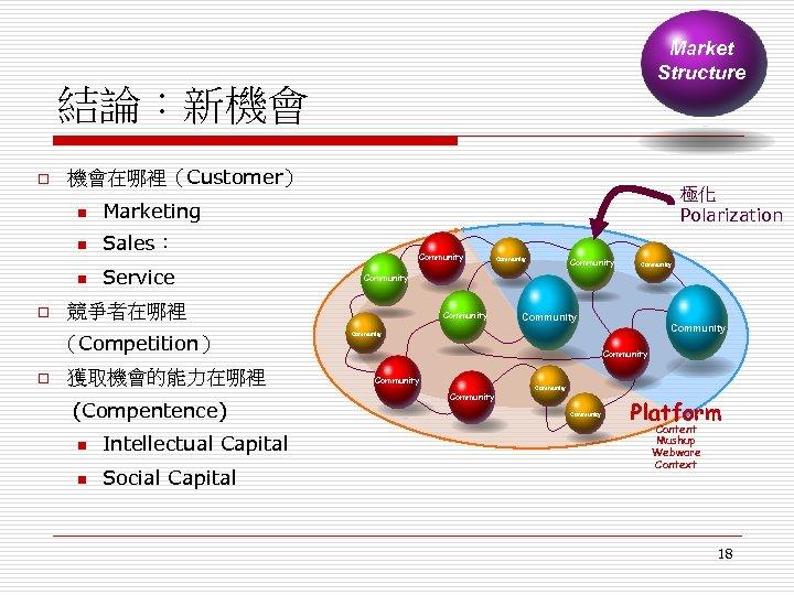Market Structure 結論:新機會 o 機會在哪裡(Customer) n Marketing n Sales: n o Service Community 獲取機會的能力在哪裡