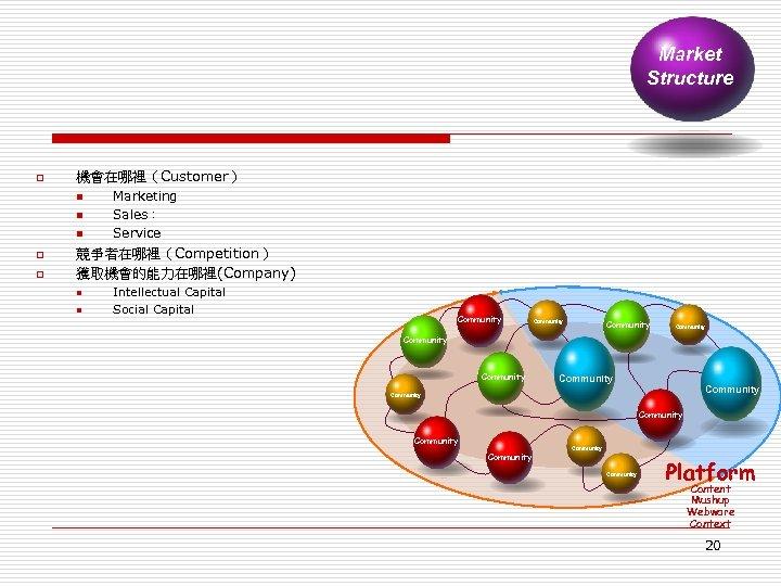 Market Structure o 機會在哪裡(Customer) n n n o o Marketing Sales: Service 競爭者在哪裡(Competition) 獲取機會的能力在哪裡(Company)