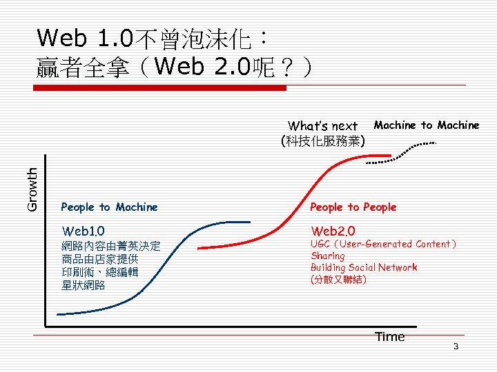 Web 1. 0不曾泡沫化: 贏者全拿(Web 2. 0呢?) Growth What's next Machine to Machine (科技化服務業) People
