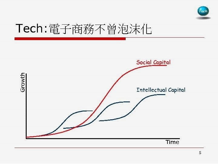 Tech: 電子商務不曾泡沫化 Growth Social Capital Intellectual Capital Time 5
