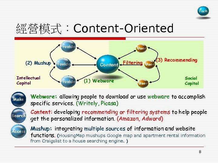 Tech 經營模式:Content-Oriented Provider (2) Mushup Provider Intellectual Capital Provider User Content Filtering (1) Webware