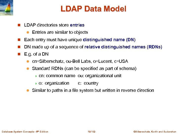 LDAP Data Model LDAP directories store entries l Entries are similar to objects Each