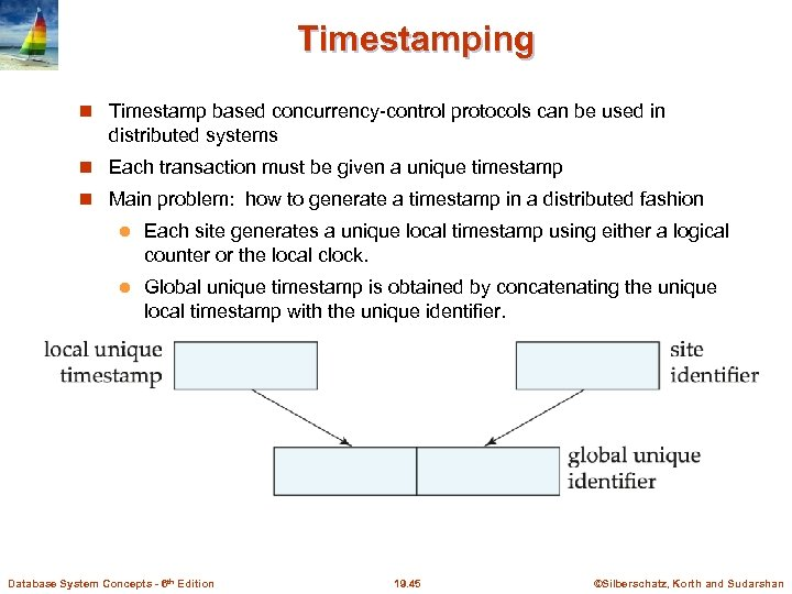 Timestamping Timestamp based concurrency-control protocols can be used in distributed systems Each transaction must