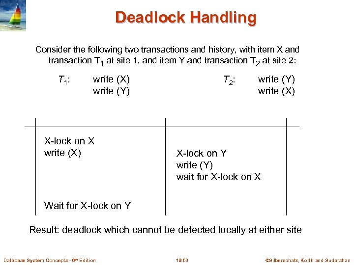 Deadlock Handling Consider the following two transactions and history, with item X and transaction