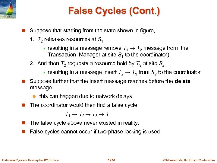 False Cycles (Cont. ) Suppose that starting from the state shown in figure, 1.