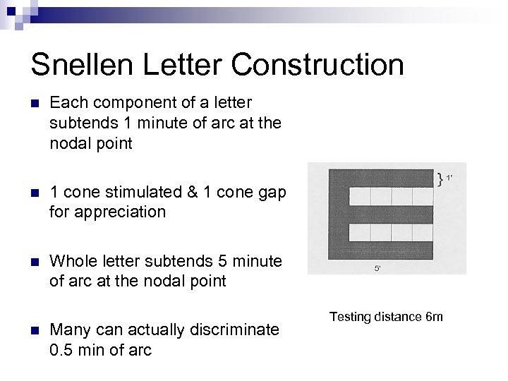 Snellen Letter Construction n Each component of a letter subtends 1 minute of arc