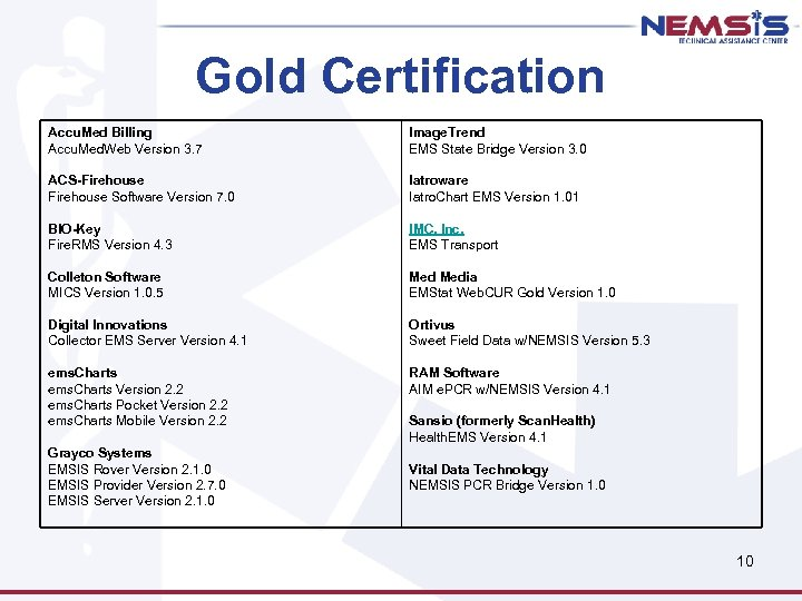 Gold Certification Accu. Med Billing Accu. Med. Web Version 3. 7 Image. Trend EMS